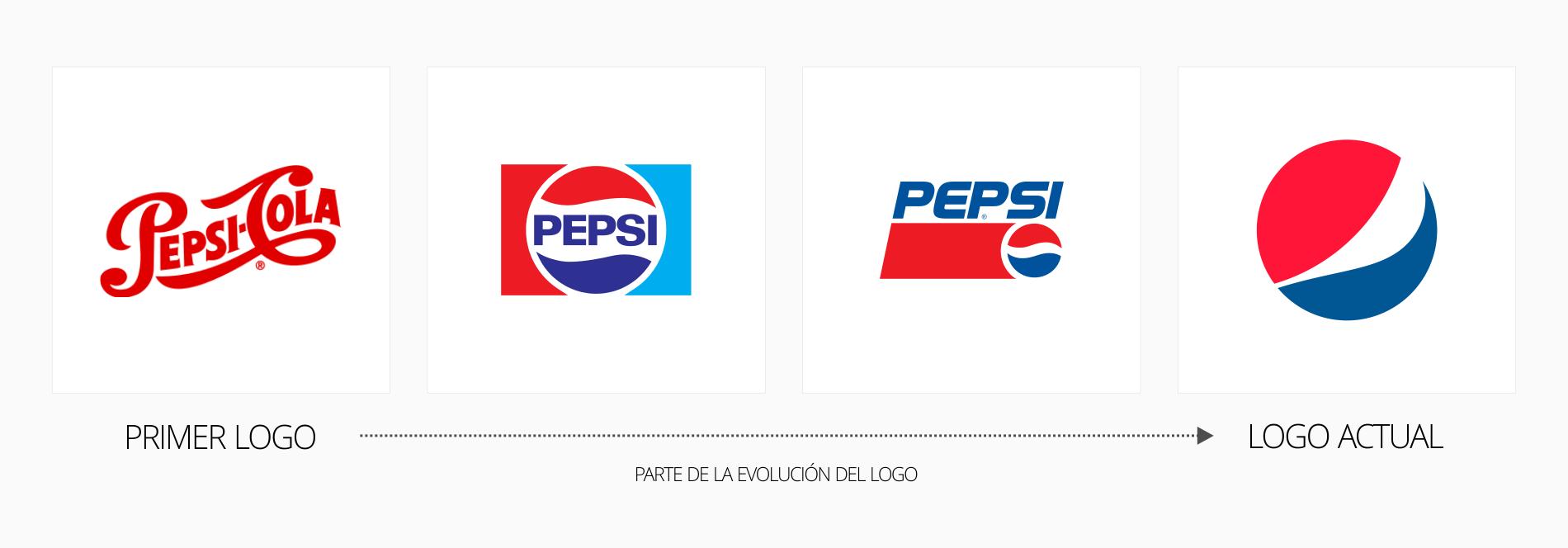 tener un logotipo